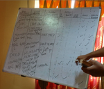 Akvo facilitates training for Multi-stakeholder Nutrition Initiative, India